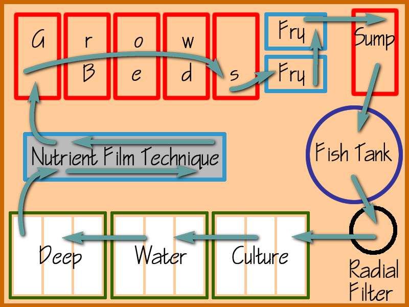 aquaponics_plan_final.png