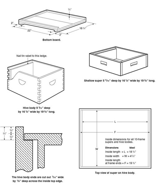 Parts-std-hive3.jpg